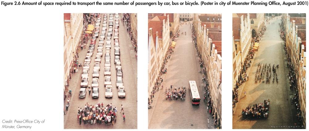Сколько занимают на дороге автомобили, автобус и велосипеды