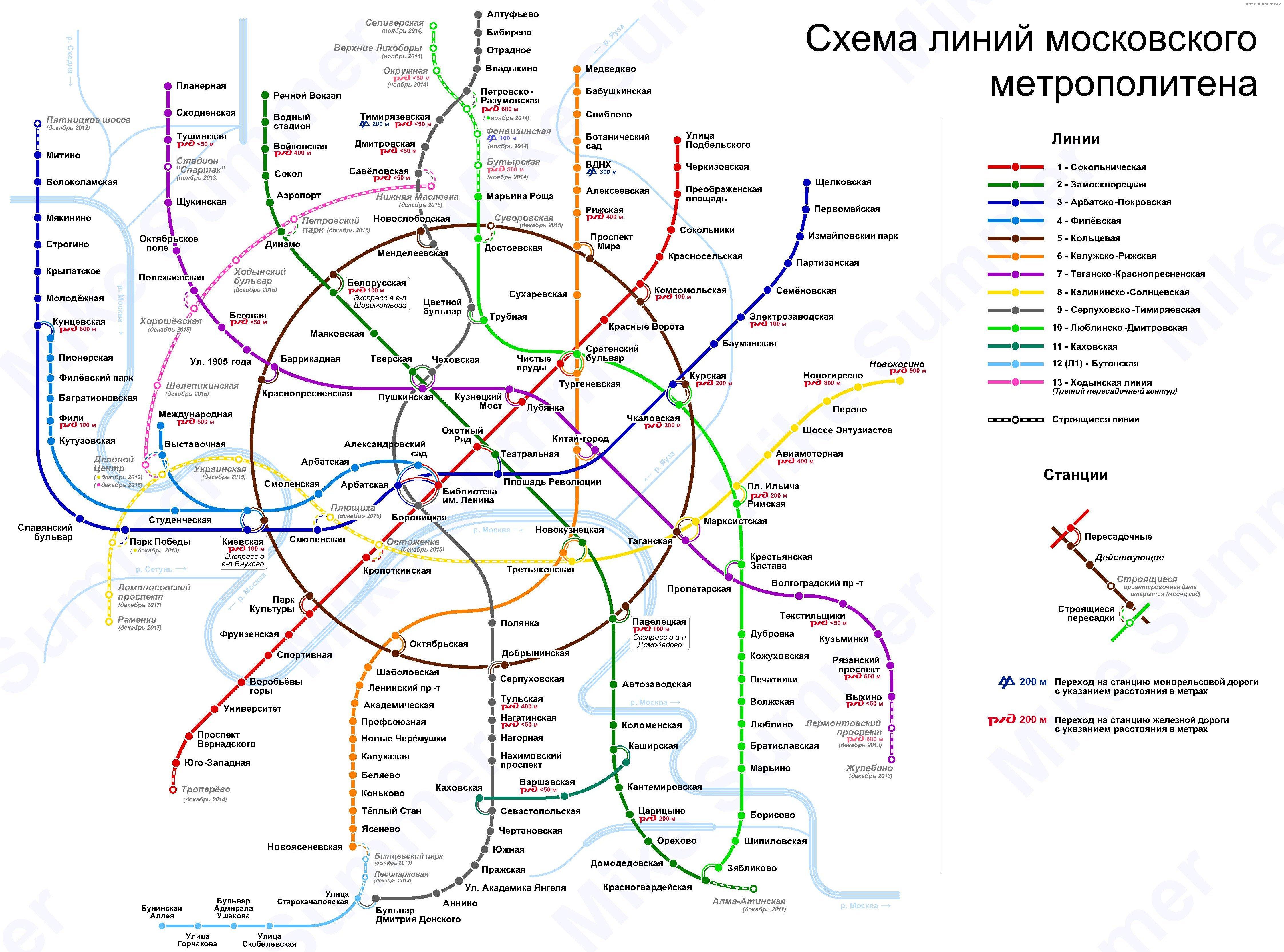 Схема пути электрички