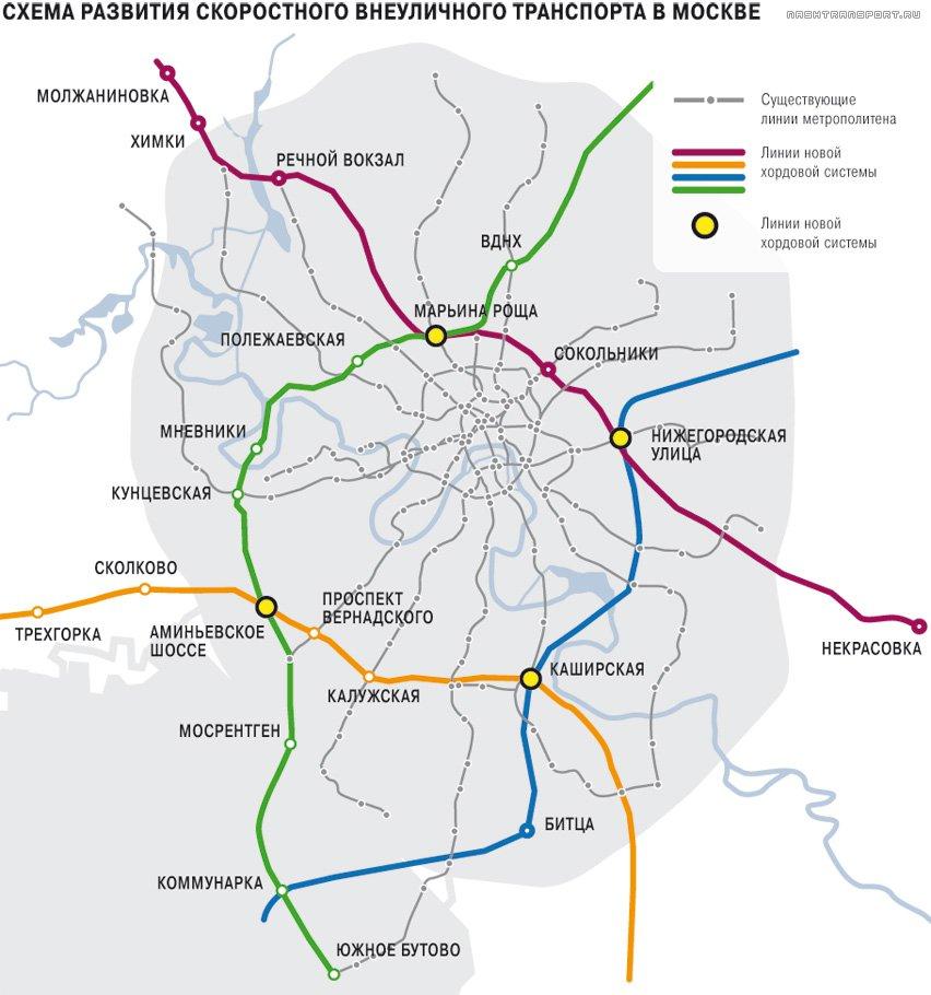 участком метро.