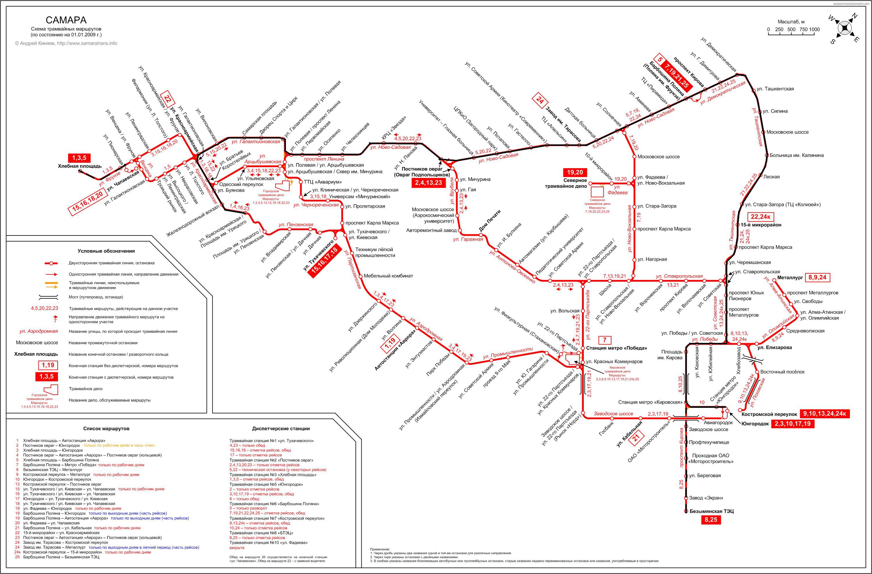 Схема движения трамваев в самаре