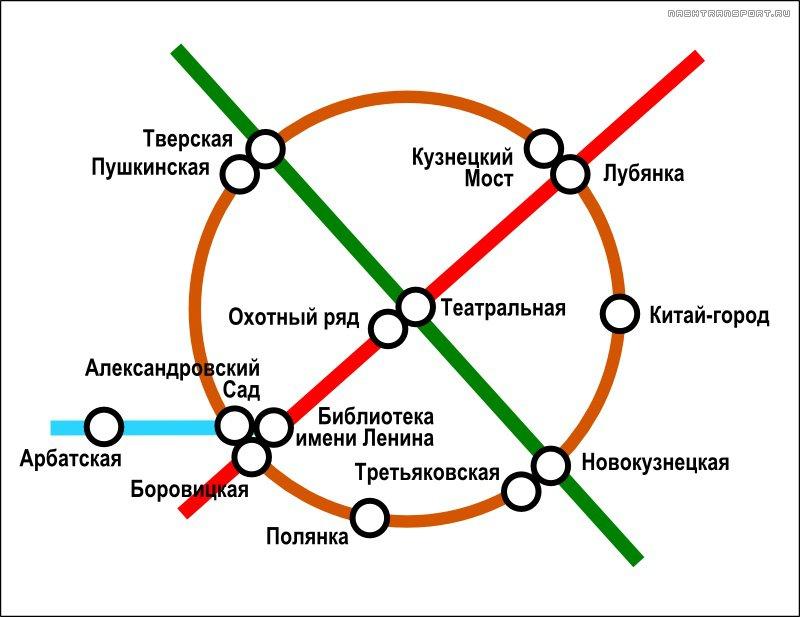 московского метро вот так,